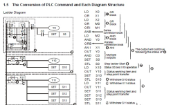 منوال انگلیسی DVP-PLC Application Manual: Programming
